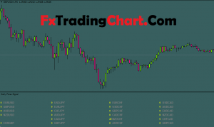 Forex Trading - Trade FX For Profit. Strategy, Tips And Brokers