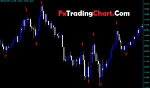 Forex U-Turn Indicator1