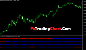 Four Time Frames Asctrend1