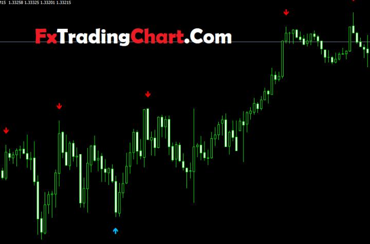 Momentum on Chart Signals1