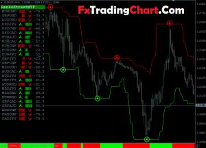 Renko Street Trading System1