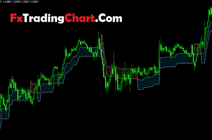 Supply & Demand Indicator1
