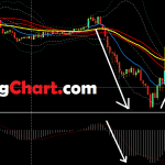 Super Bollinger Bands Trading Strategy Mt4 Free Download