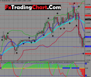 Scalping Trading System