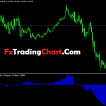 Trend Quality Histogram Oscillator Indicator Mt4 Free Download