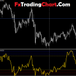 Best Gold Trading Strategy Mt4 Free Download