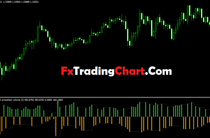 Buy and Sell SMA Smoothed Volume Indicator
